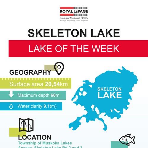 Lake Infographic