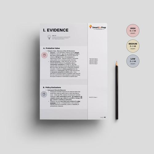 Practice sheet design