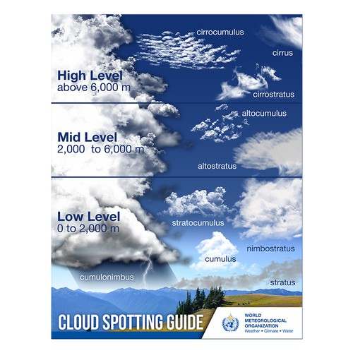 WMO Cloud Guide poster