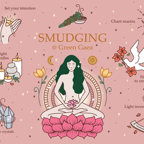 Smudging Card