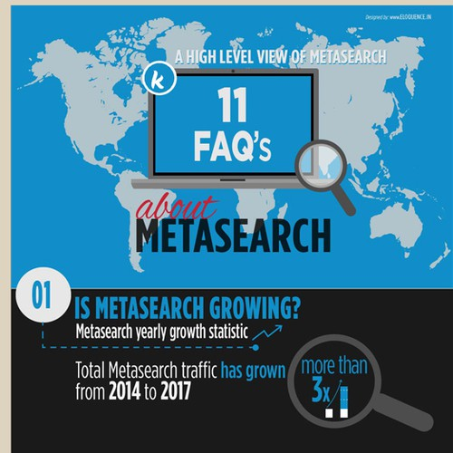 koddi 11 faq infographic