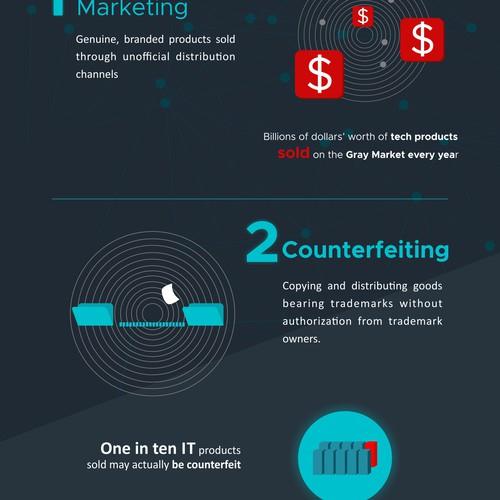 AGMA Infographic