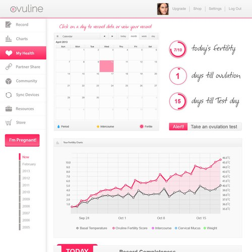 Dashboard Design for Women's Health Company