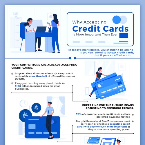 Infographic Desing for Why Accepting Credit Cards is more important than ever