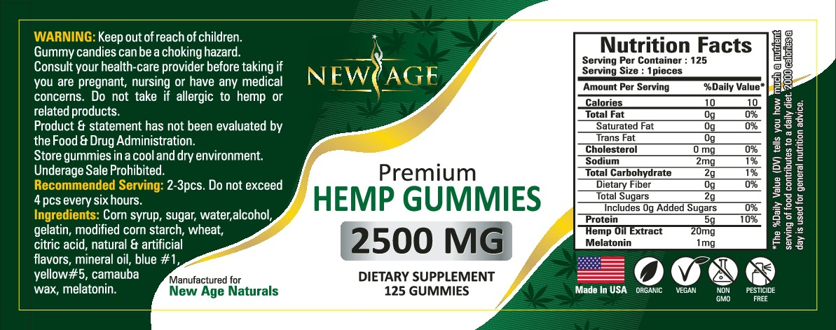 Need To Switch some of the Ingredients on Gummies 2500mg
