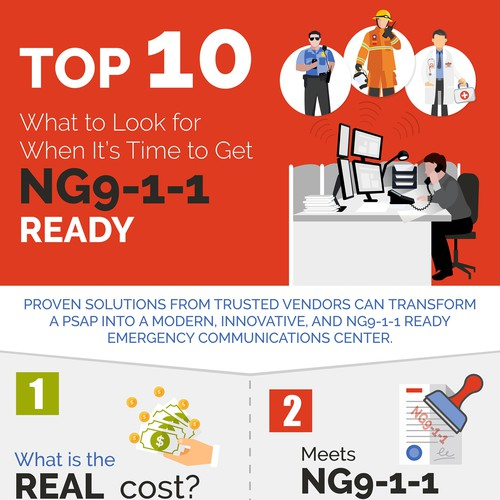 NG9-1-1 Ready - Infographic