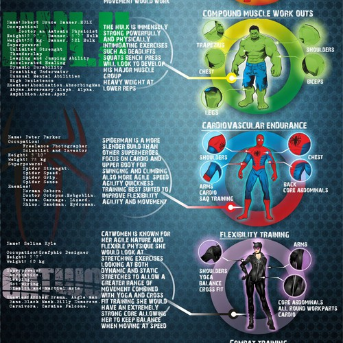 Be a Better You - 'The Superhero Workout' needs a new infographic