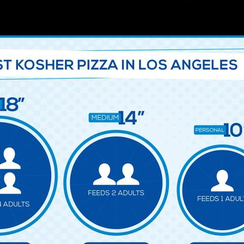 Pozza size wall
