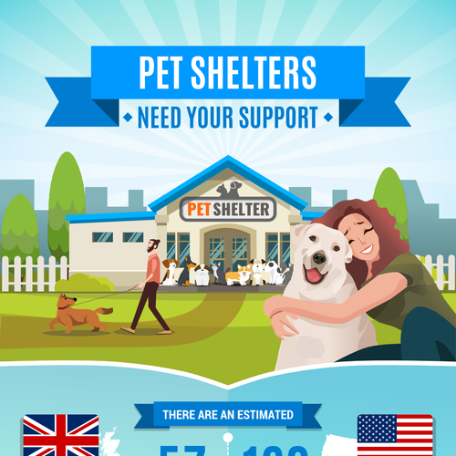 Fun Pet-Related Infographic