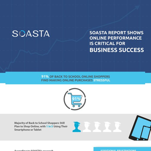 corporate, clear infographic for SOASTA