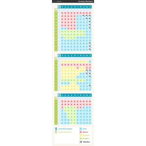 Design a simple flat design blackjack chart illustration