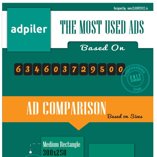 adpiler infographic