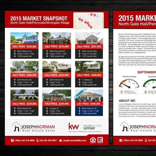Elegant and informational flyer design for Real Estate