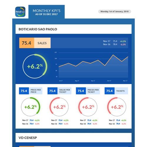UI for Sales Metrics