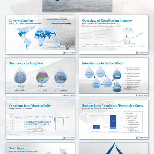 Powerpoint Template and Layout Re-Design