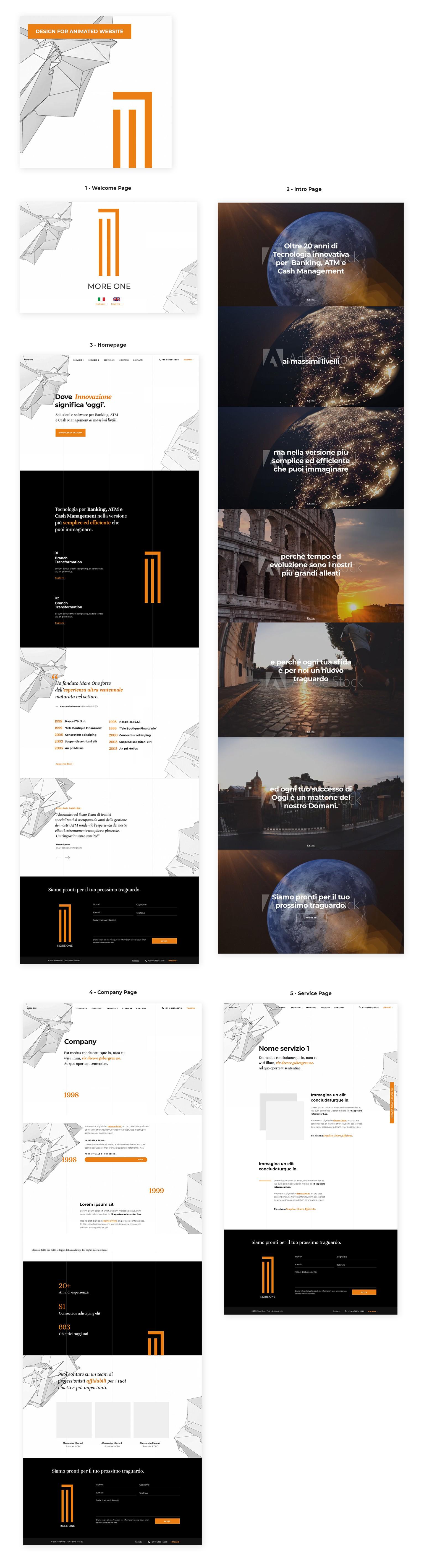 More One creare un nuovo sito innovativo