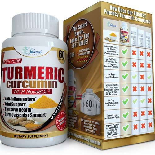 Turmeric label & box design with 3D renders