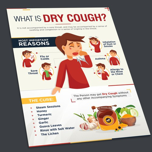 Infographic for What is Dry Cough?