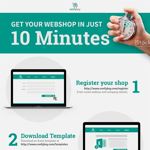 """Infographic Concept for ConfyBuy's """"How to Make Webshop"""""""