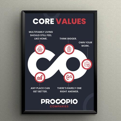 Procopio Companies core value poster