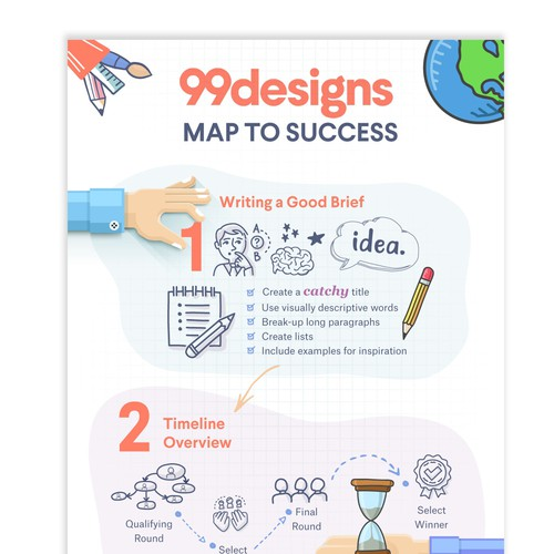 99 Designs Map to Success