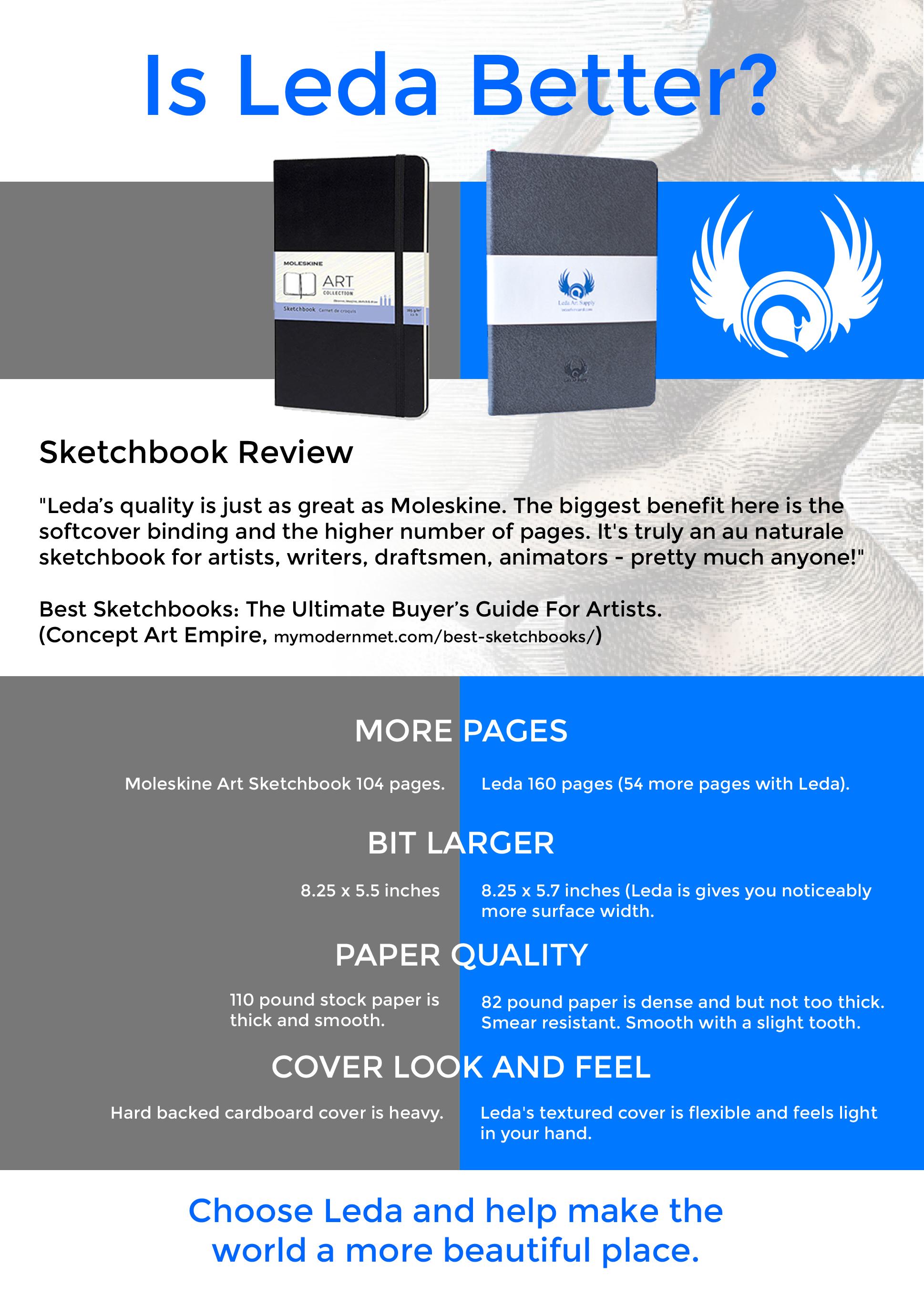 Leda vs Moleskine graphic, other graphics