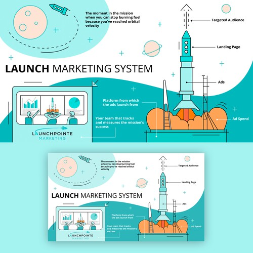 Infographics for LaunchPointe