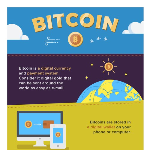 Show people the potential of Bitcoin