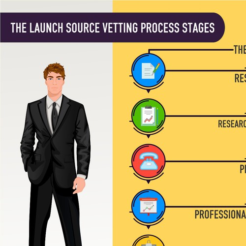 The launch sourch vetting infographic