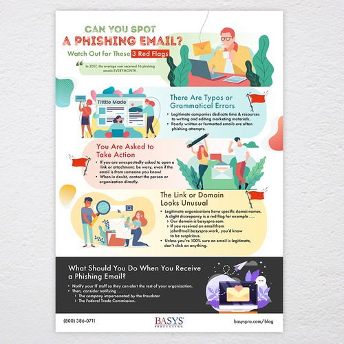 Phishing Email infographic poster