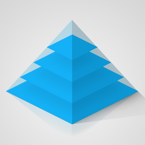 Simple Pyramid Layered Design