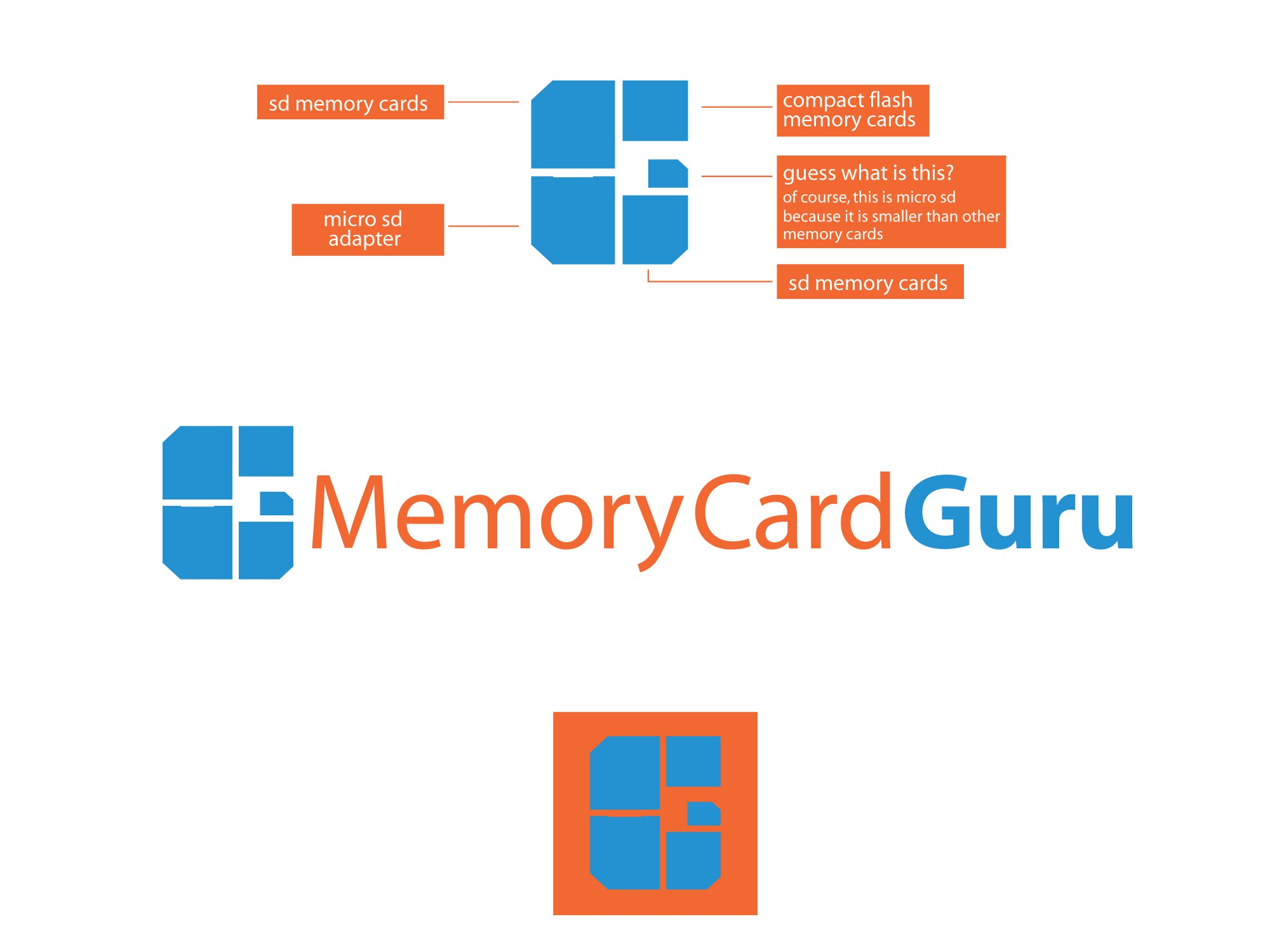 Logo, Color identity for Memory Card Guru