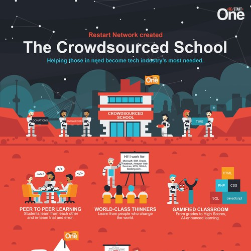 The Crowdsourced School