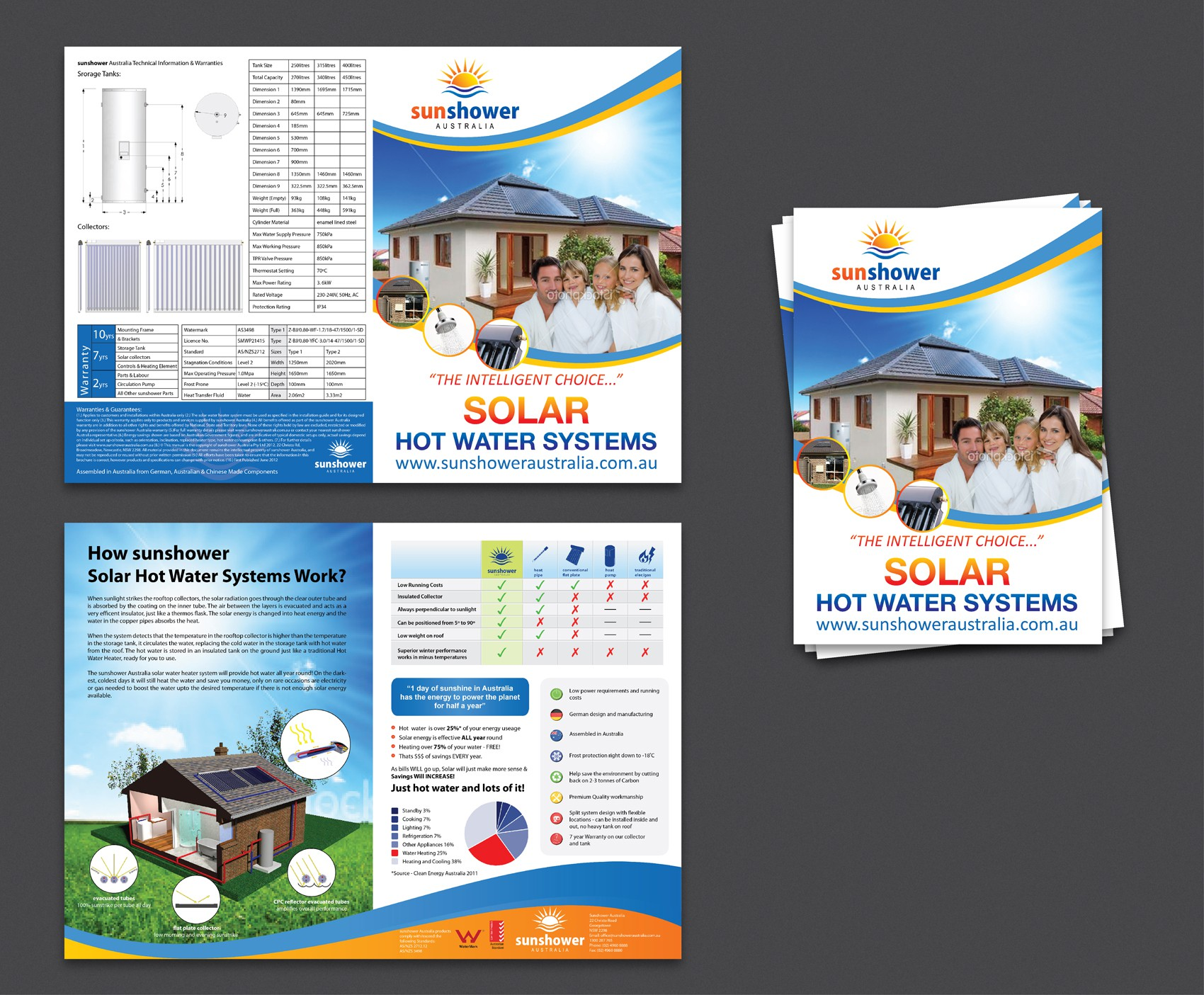 New brochure design wanted for Sunshower Australia