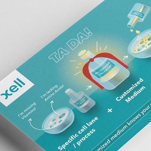 定制细胞介质广告。