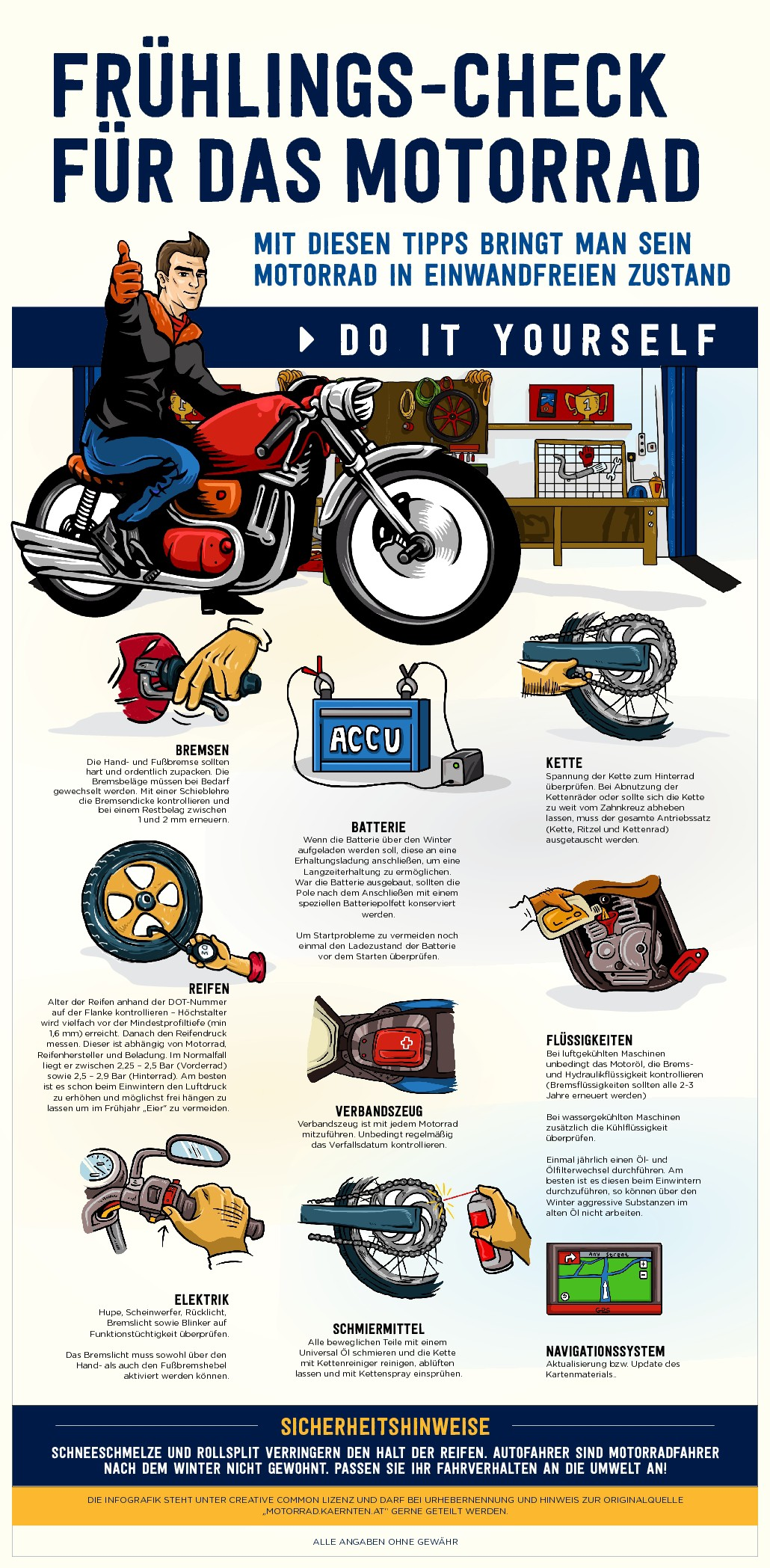Infographic Motorcycle Checklist