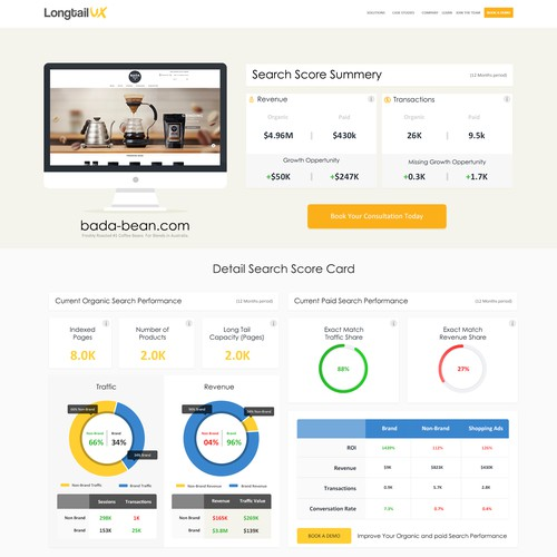 SEO Result page for LongtailUX