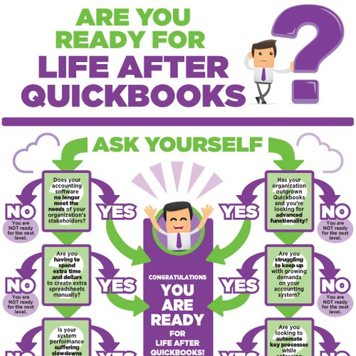 Life After QuickBooks Infographic