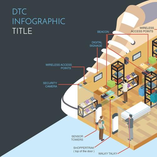 Inforaphic Competition