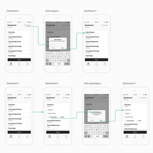 Task flow/Wireframe for a notecard iPhone app.