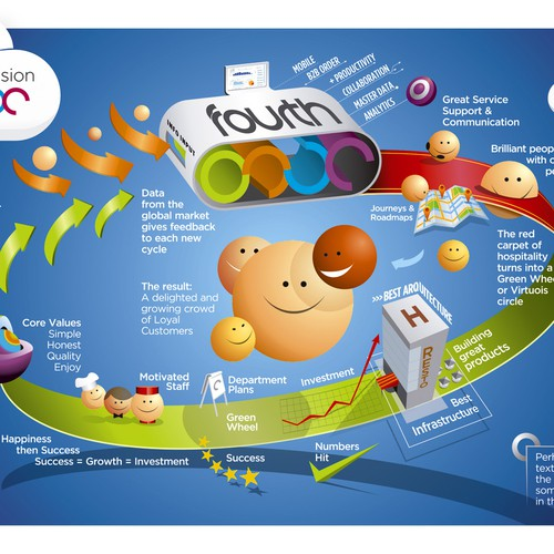 infography system