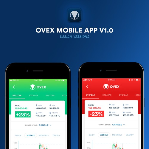 Design Concept for cryptocurrency app