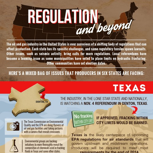 Oil and Gas Infograph