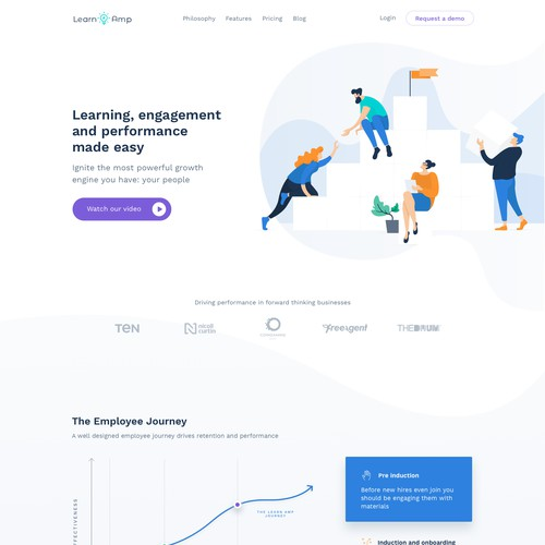 Modern, clean and colorful webdesign for Learn Amp.