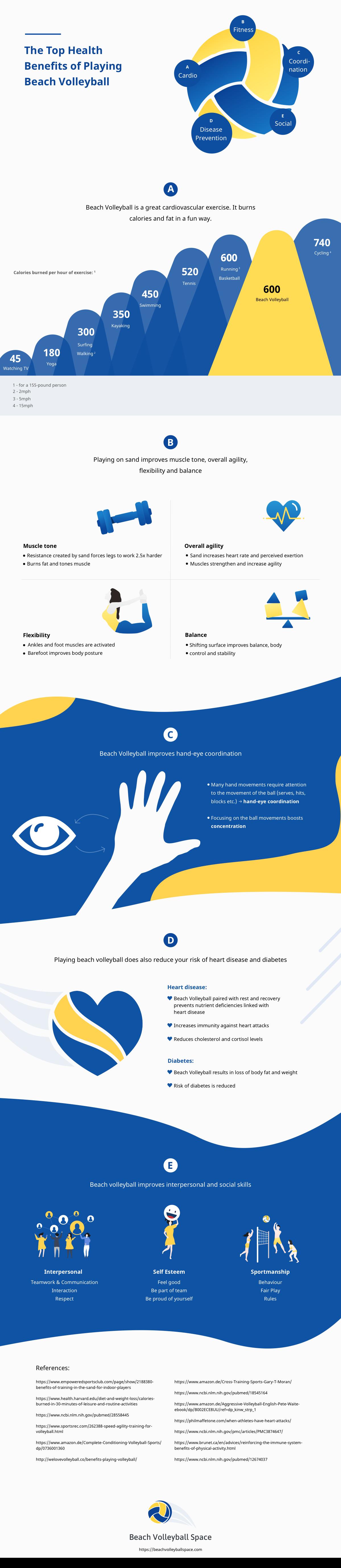 BVS - Infographic Health Benefits