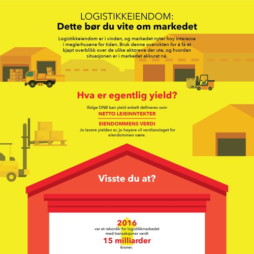 Infographic on the state of logistics property and real estate