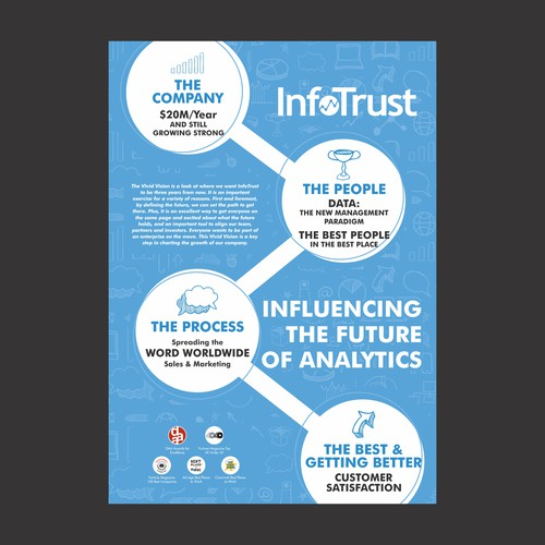 Value Poster for InfoTrust