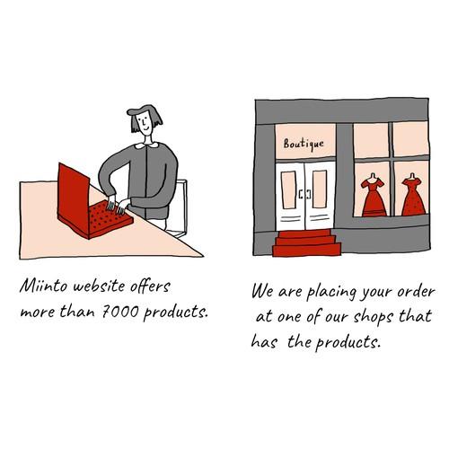 Miinto shopping process