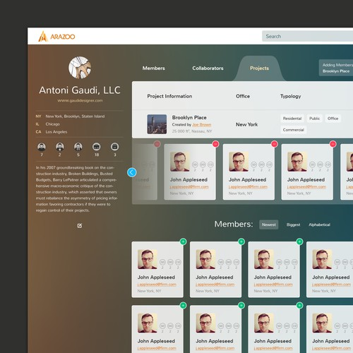 Admin Panel UI Graphic Design for Arazoo