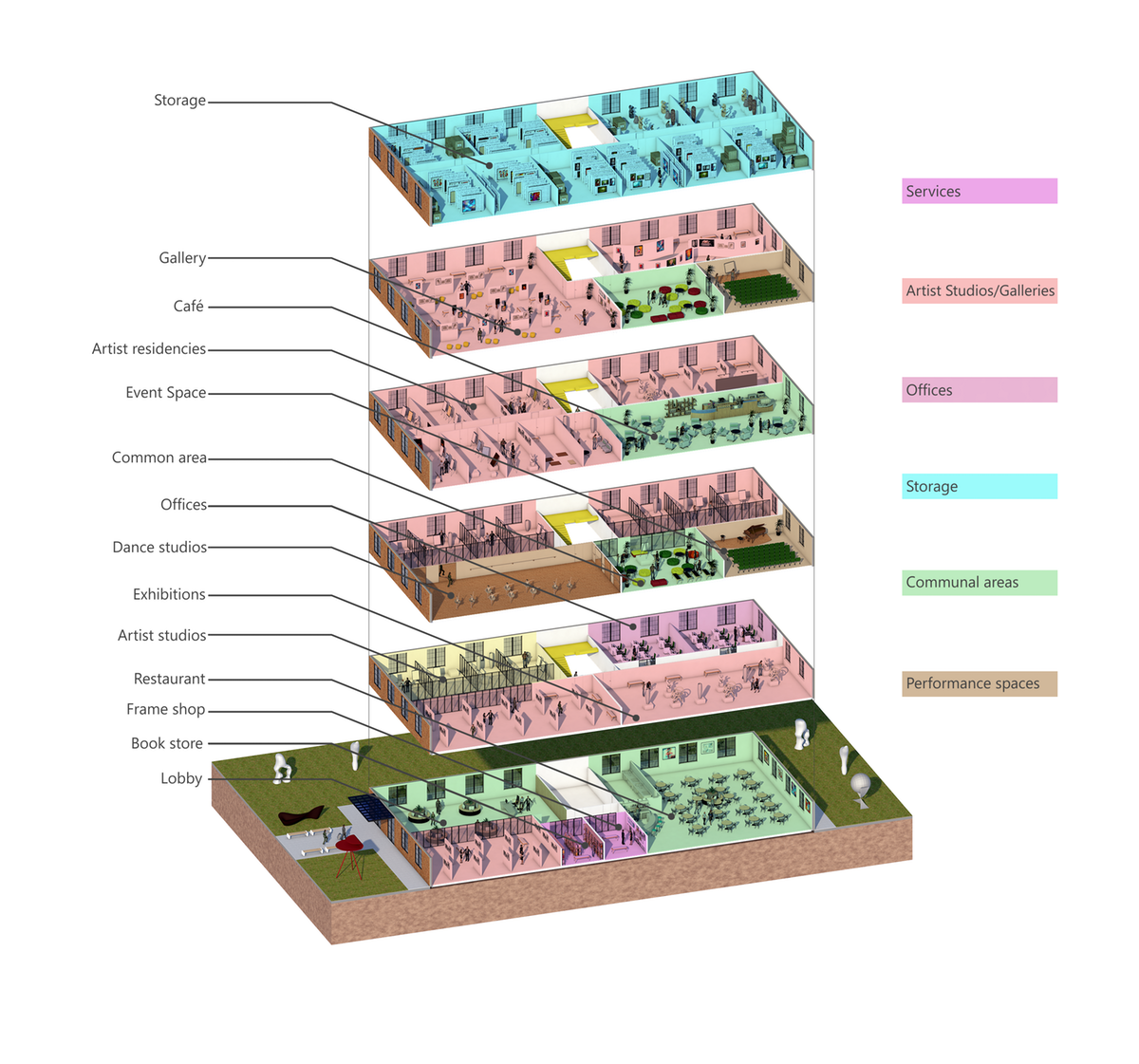 3D Cross-Section Design